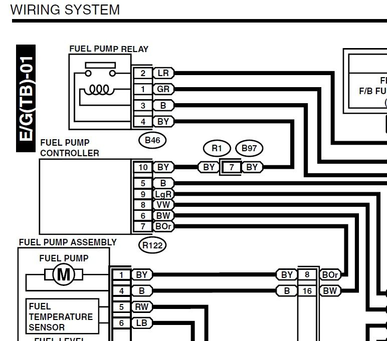fuel pump relay signal location nasioc rh forums nasioc com Subaru Forester Electrical Diagram 2006 Subaru Impreza Radio Wiring Diagram