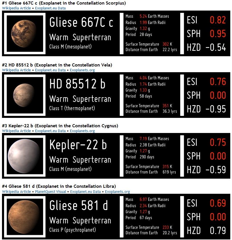Current Number of Exoplanets - Pics about space